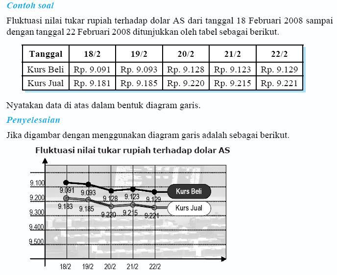 2_c: Macam - Macam Diagram