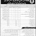 608 Regional Workshop Electrical And Mechanical Engineering Bahawalpur Jobs