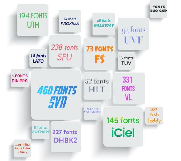 Đầy đủ các fonts miễn phí của UTM SVN, iCiel, VL,…