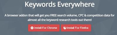 riset keywords