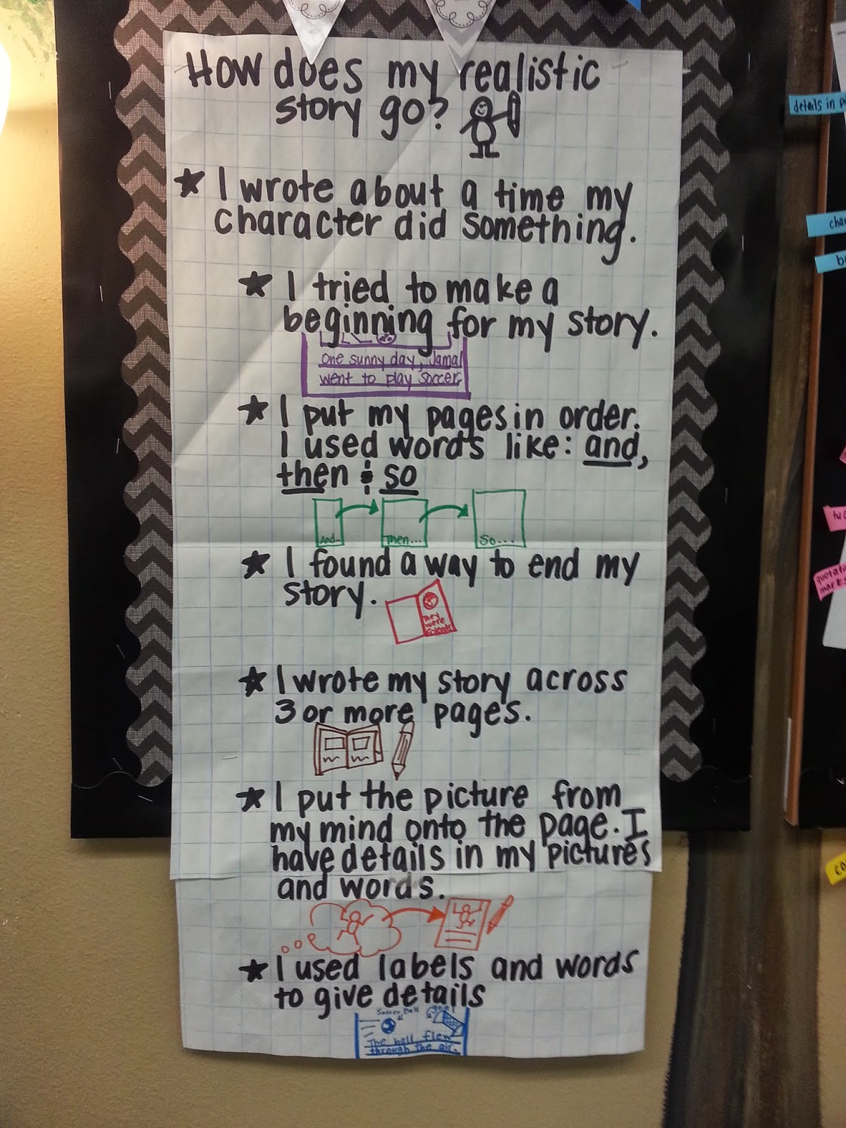 Lucy Calkins First Grade Writing Rubric
