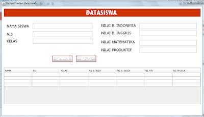 struktur datasiswa crud javanetbeans ~ Memasukan dan Menampilkan Data dengan Java Netbeans || #CRUD1