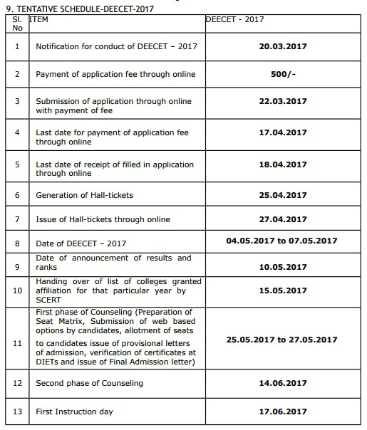 AP DEECET 2017 1st, 2nd Counselling Dates Certificate Verification Web Options Entry Dates
