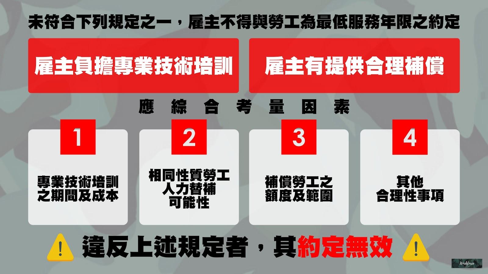 勞動基準法第15之1條:最低服務年限