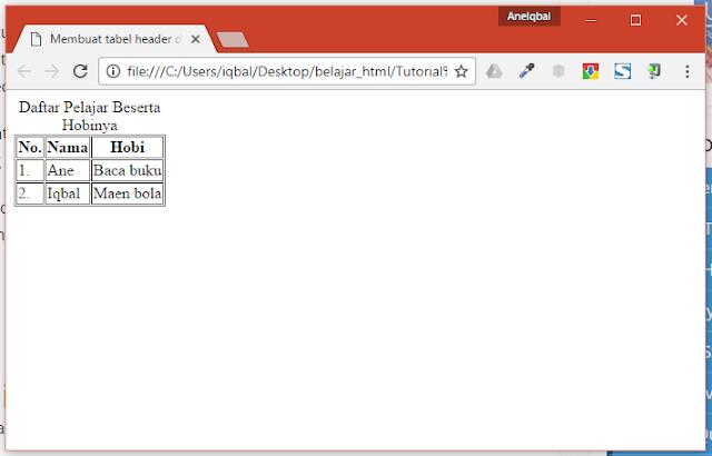 membuat judul tabel di html