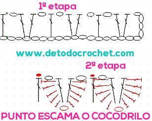 patrón punto escama o punto cocodrilo ganchillo