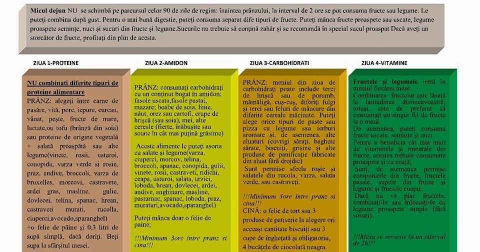 Dieta rina 90 en español