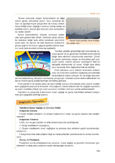 7. Sınıf Kuranı Kerim Ders Kitabı Cevapları Ata sayfa 195