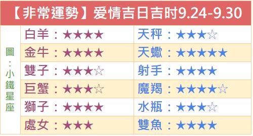 【非常運勢】12星座本週爱情吉日吉时2018.9.24-9.30