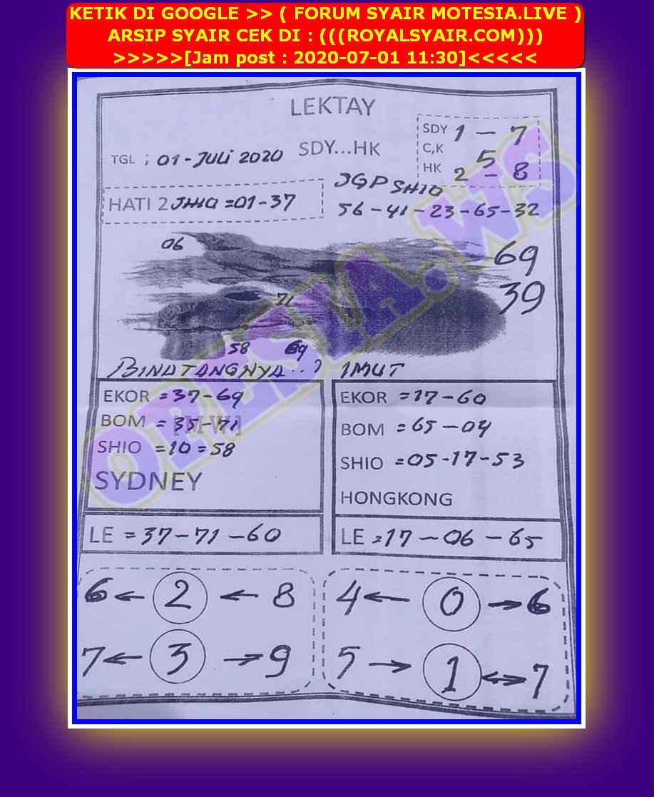 Kode syair Sydney Rabu 1 Juli 2020 17