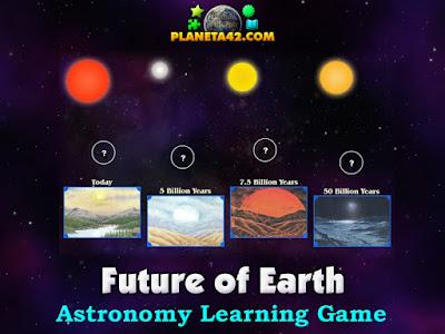 Бъдещето на Земята