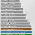 Mining Menggunakan RX Vega 64 mencapai 36 MH/s kalahkan GTX 1080Ti