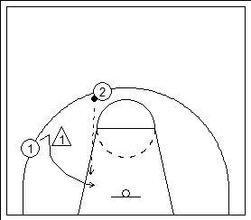 basket in english