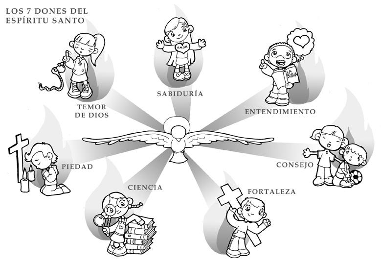 EDUCACIÓN RELIGIOSA: LOS DONES DEL ESPÍRITU SANTO