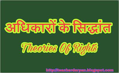 अधिकारों के सिद्धांत Theories Of Rights