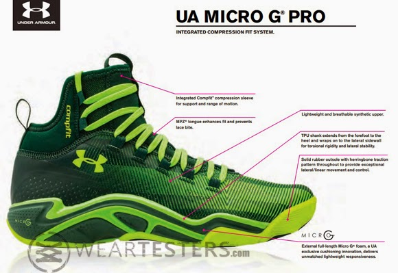bb878f97ab9694 Under Armour Micro G Pro