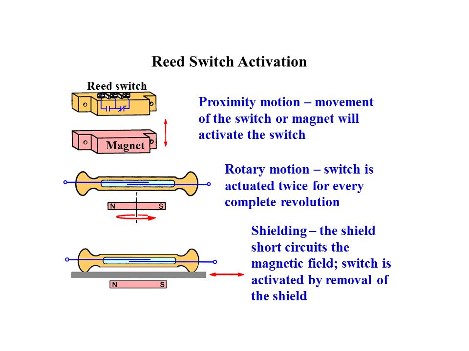Reed Switch Wiring Diagram Detailed Schematics Diagram