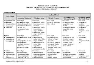 Kisi-Kisi Ujian Nasional SMP dan MTs Tahun 2017 Dari Kemendikbud