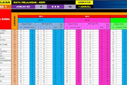 Download Aplikasi Daftar Nilai Kurikulum 2013 Untuk SD SMP SMA Versi Terbaru