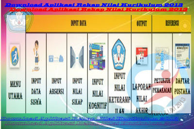 Download Gratis Aplikasi Nilai Kelas 1 Semester 2 Kurikulum 2013