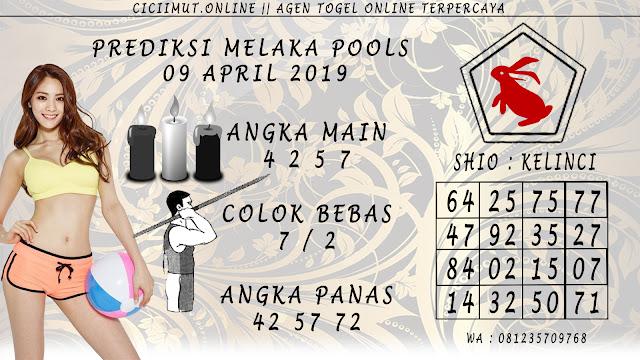 Prediksi Angka Jitu MELAKA POOLS 09 APRIL 2019