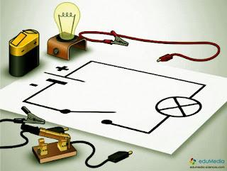 1 - الكهرباء و مكونات الدارة الكهربائية للسنة الخامسة اساسي