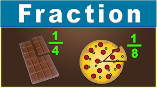How to Convert Fraction to Decimal, Decimal to Fraction, Fraction to Percentage, and Percentage to Fraction