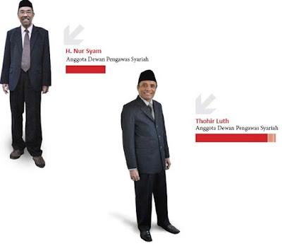 Peran dan Tugas Dewan Pengawas Syariah (DPS)