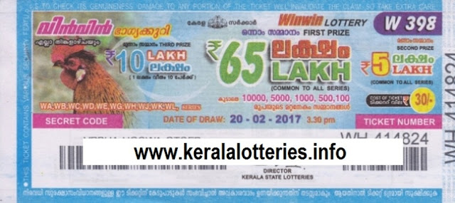 Kerala lottery result of Winwin-W-371