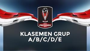 Klasemen Terbaru Piala Presiden 2019 (Grup A/B/C/D/E)