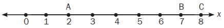 Contoh Soal Kelajuan Rata-Rata dan Kecepatan Rata-Rata
