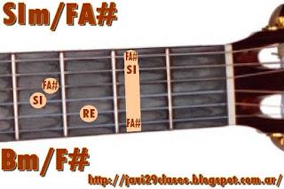 acorde guitarra chord (SIm con bajo en FA#)
