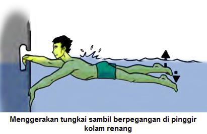 Gambar Latihan gerakan tungkai sambil berpegangan di pinggir kolam renang