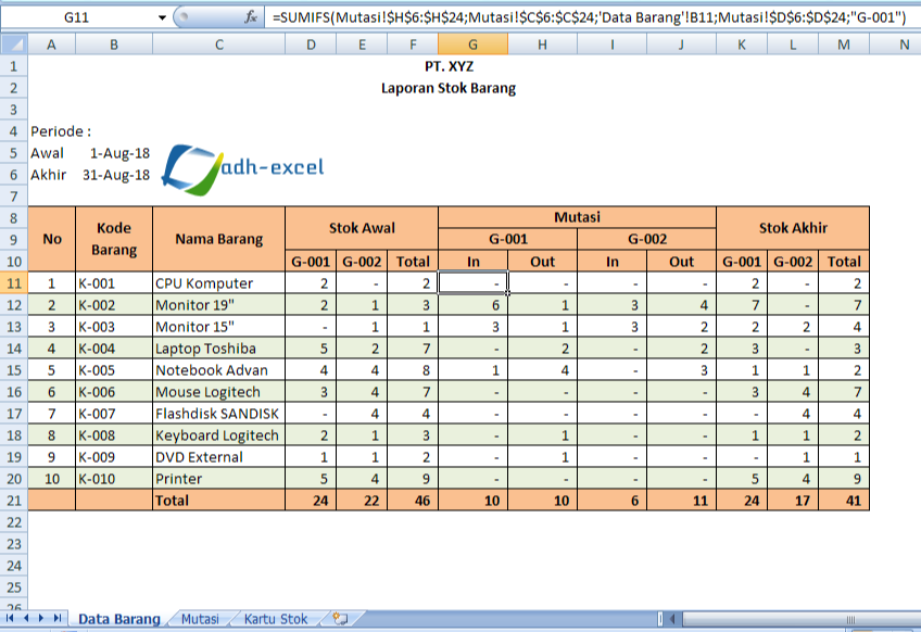 Membuat Laporan Stok Barang Dengan Excel Untuk Dua Gudang Berbeda Adhe Pradiptha