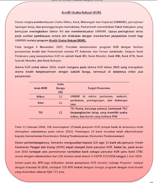 Laporan Kinerja Penggunaan Dana Bank Umum Triwulan III-2016