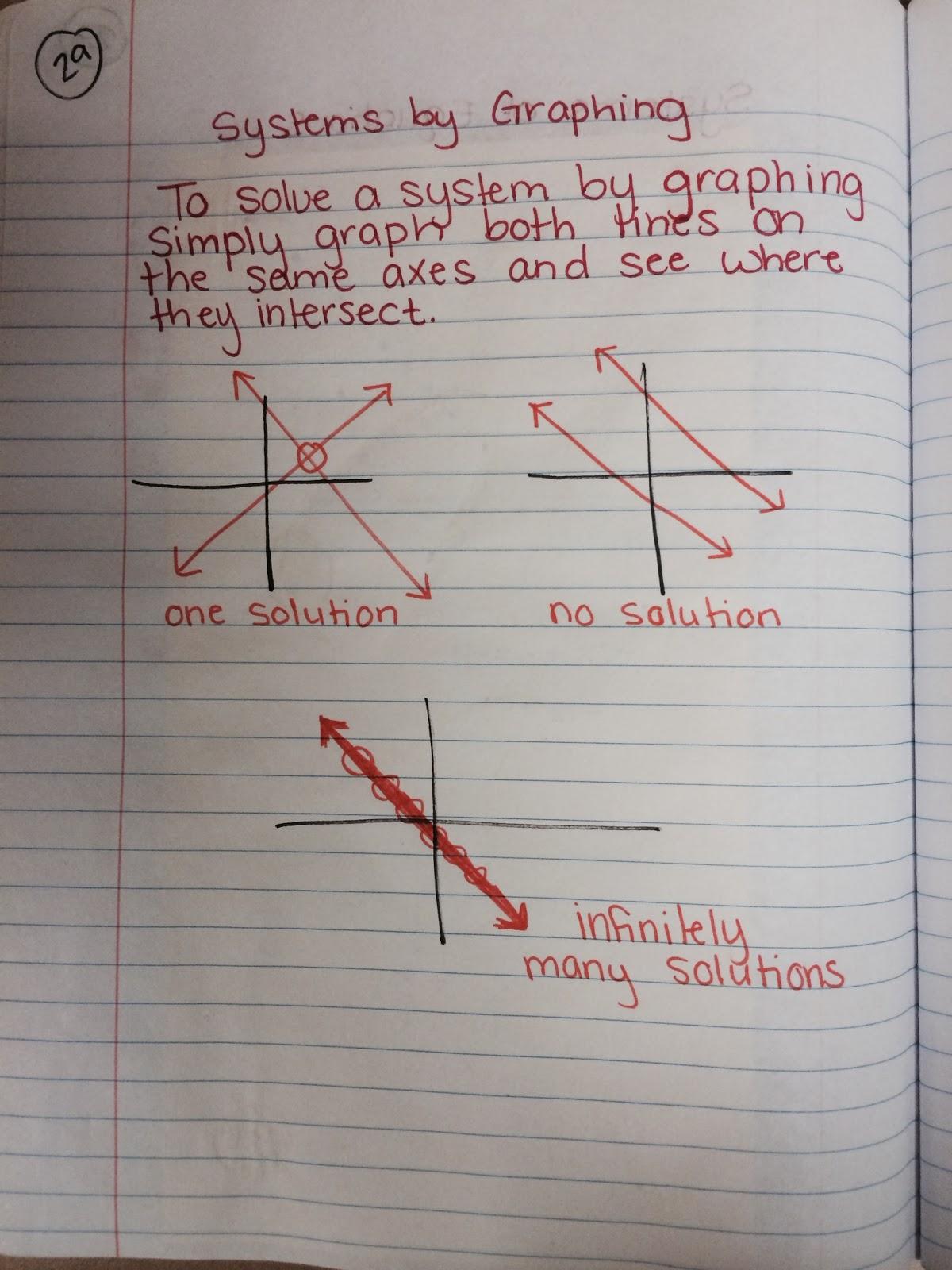 Solving Rational Inequalities Worksheet Kuta