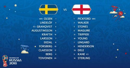 Susunan Pemain Swedia vs Inggris - Perempat Final Piala Dunia 2018