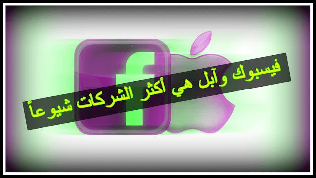 فيسبوك وآبل هي أكثر الشركات شيوعاً بين جيل الألفية في منطقة الشرق الأوسط