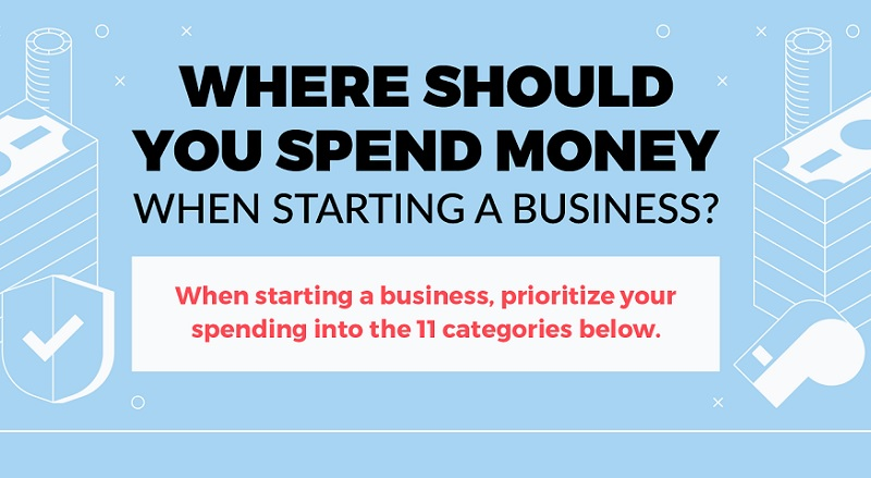 Things to Spend Money on When Starting a New Business