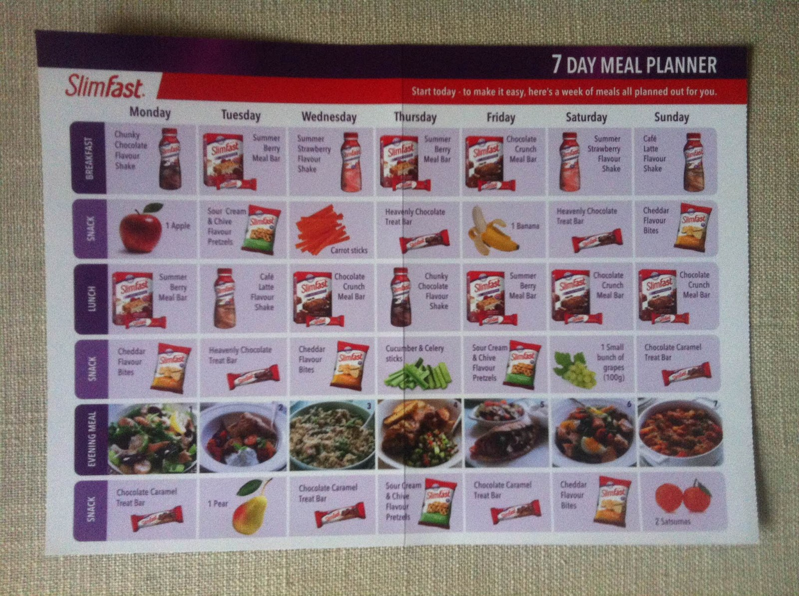 slim fast meal plan sample