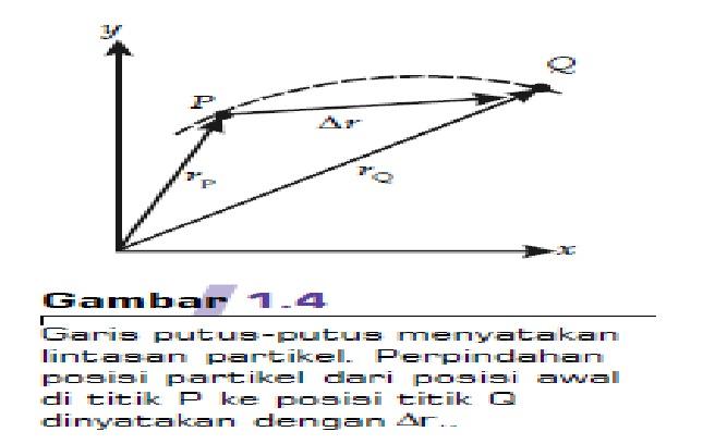 TIK SMAN 1 Sukadana: September 2011