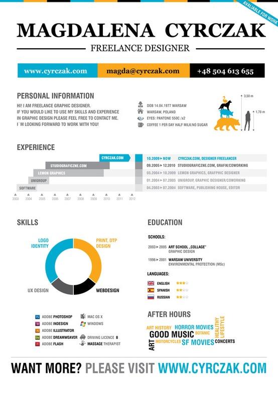 26 Best Wordpress Resume Themes For Your Online Cv 2017 Internship Format Your Resume Simone Jenifer Design