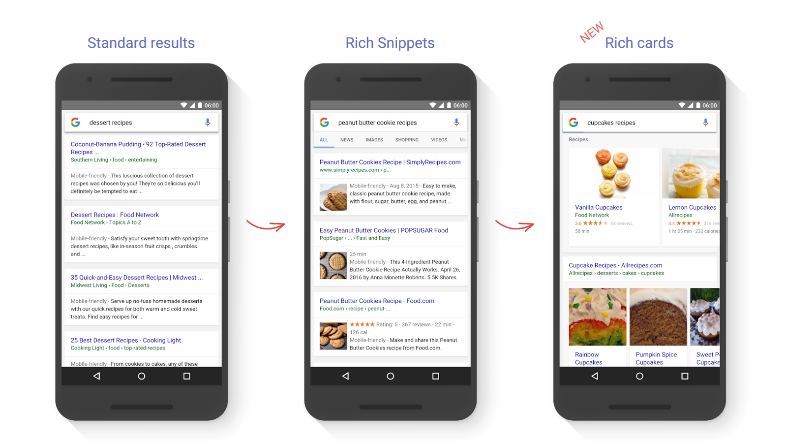 Image result for product snippet mobile