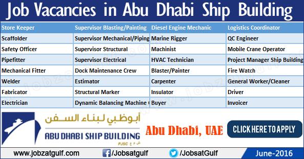 Job Vacancies In Abu Dhabi Ship Building Jobzatgulf Com