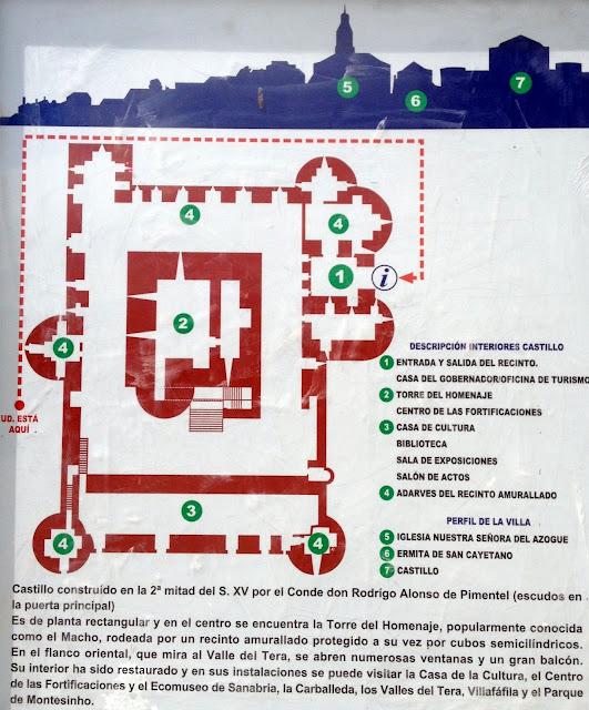 mapa del castillo de Puebla de Sanabria