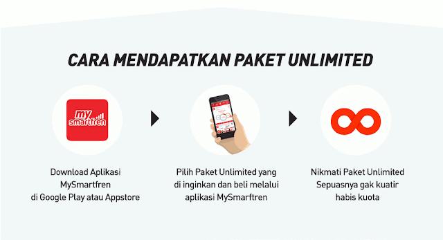 Paket Internet Unlimited Smartfren Terbaru Harga Mulai Dari Rp 99 Ribu