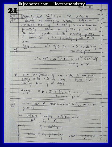Electrochemistry Notes6