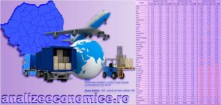 Care au fost marii exportatori și importatori ai României în 2018