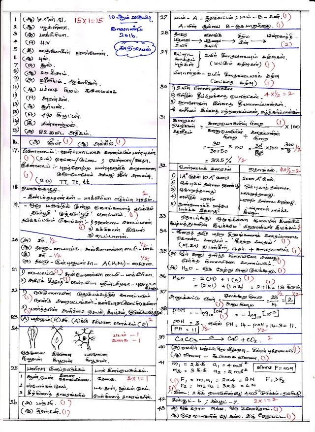 10th SCIENCE QUARTERLY EXAMINATION SEPTEMBER 2016 TWO PAGE ANSWER KEY