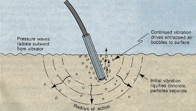 2 - Concrete vibration - The why and how of consolidating concrete